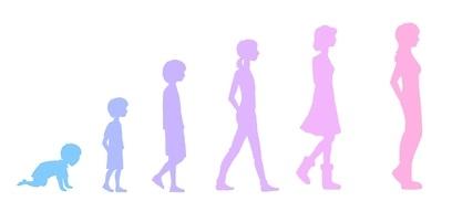 växa upp tjej