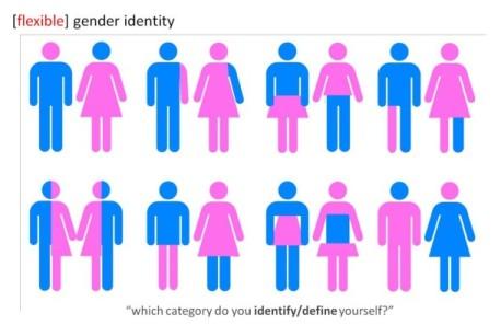 från kvinna till man och tvärtom.jpg