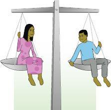 jämlikhet